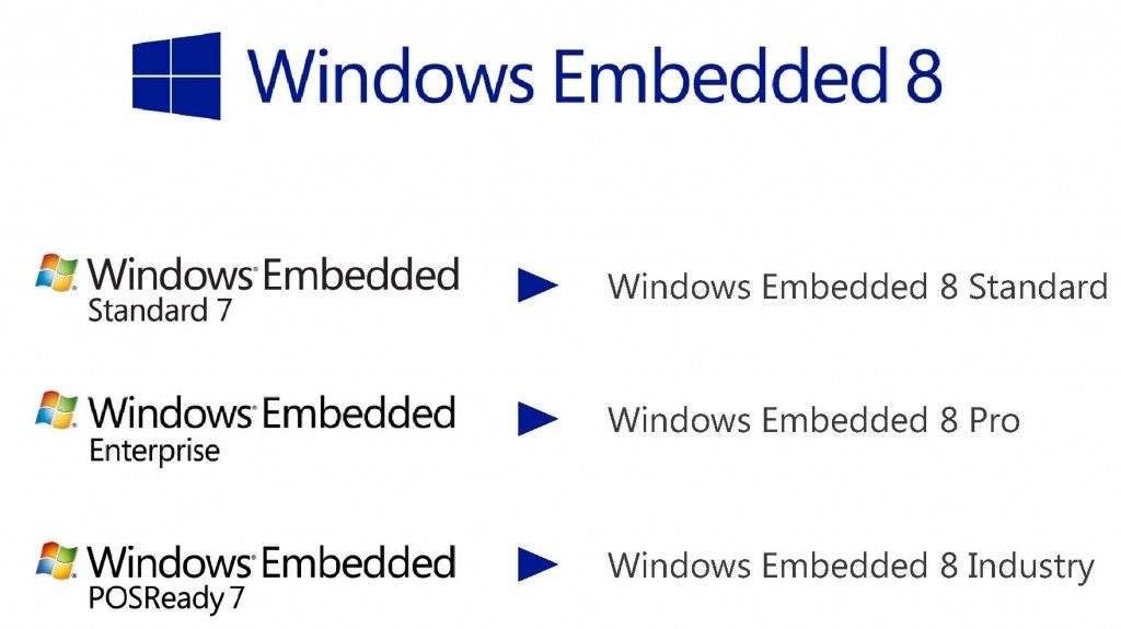windows-embedded-8-150113-1024x575